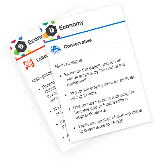 policy-cards
